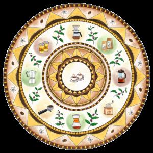 Kaffeemandala